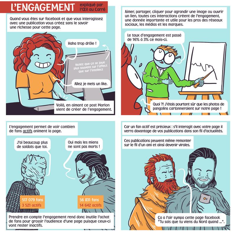 bande dessinaée explicative - l'engagement sur les réseaux sociaux